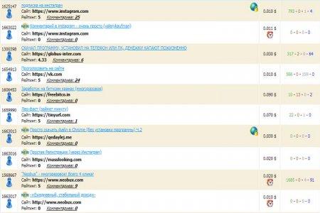 Список заданий на WMMail
