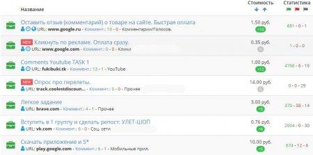 SocPublik - список платных заданий