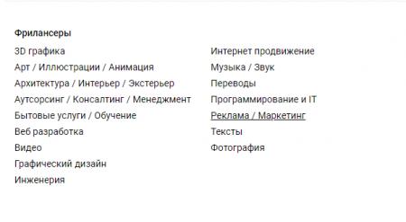 Список работа на Kwork
