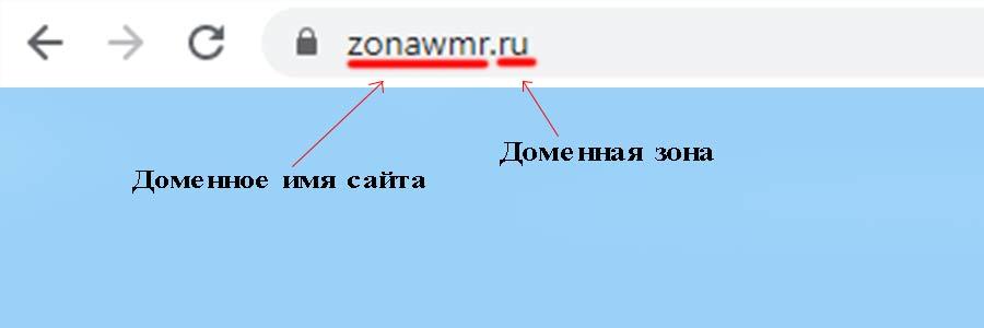 Доменное имя и зона ru