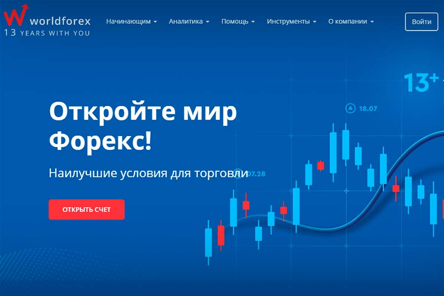 Бинарные опционы WorldForex