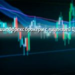 Форекс брокеры с лицензией ЦБ РФ 2021: Лучшие Российские компании