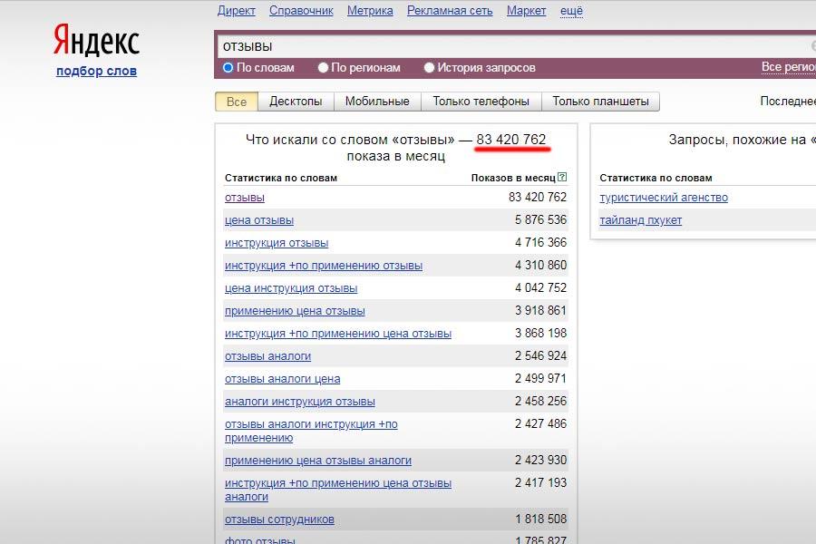 Проверка актуальности запроса в Яндекс Вордстат