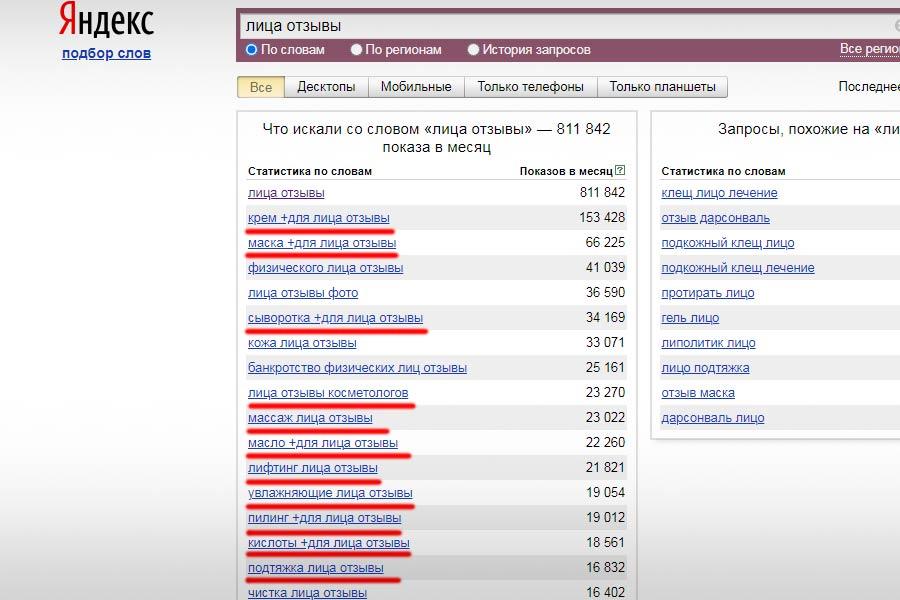 Запросы с хвостами в Яндекс Вордстат